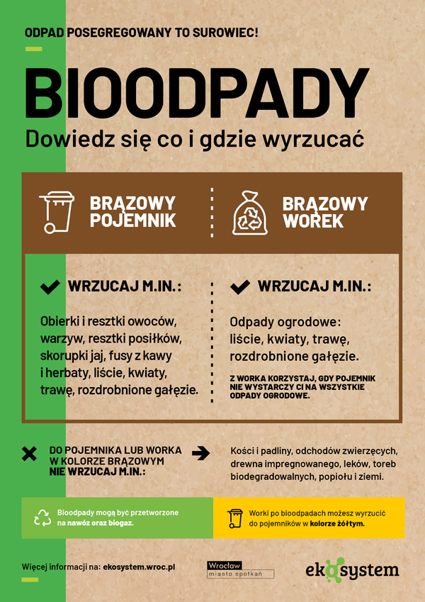 Plakat dotyczący właściwej selekcji bioodpadów z podziałem na selekcję do brązowych pojemników i brązowych worków